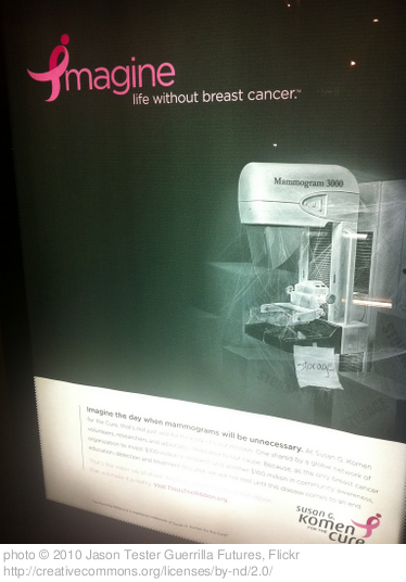 The cost of a mammogram: A Boston-New York rivalry