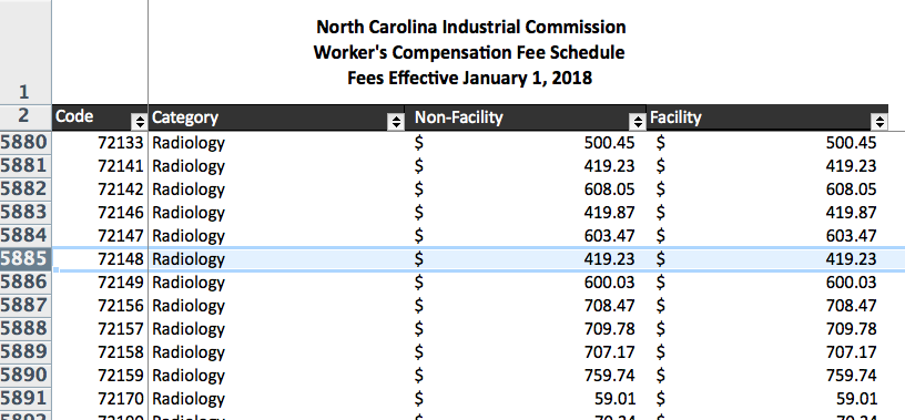 A complete workers comp price list from North Carolina
