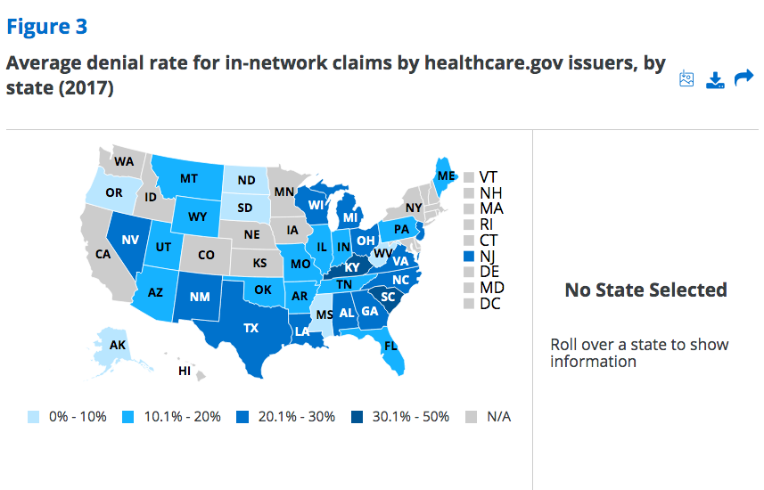 Claims denials and appeals in ACA marketplace plans: Kaiser Family Foundation
