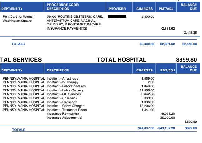 How much does childbirth and delivery cost? For her, it was $3,318.18. And the baby paid $2,780.56.